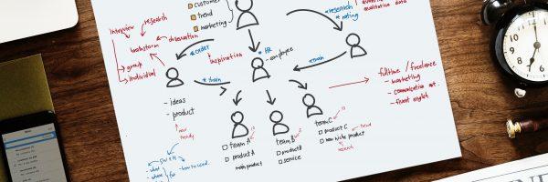 chart-flow-chart-plan-900108